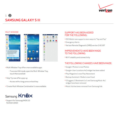 Verizon brings KitKat to its Galaxy S III and S4 mini