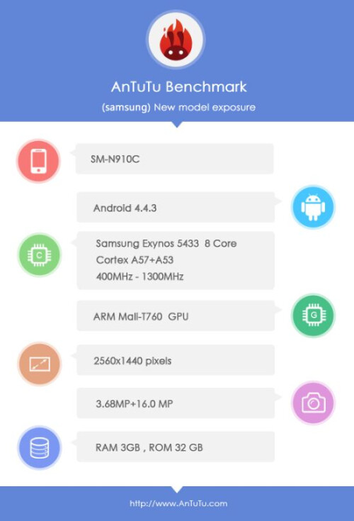 Note 4 leaks on AnTuTu with Snapdragon 805 and a 64-bit Exynos CPU, QHD display confirmed