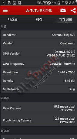 Samsung Galaxy S5 LTE-A disappoints at AnTuTu?