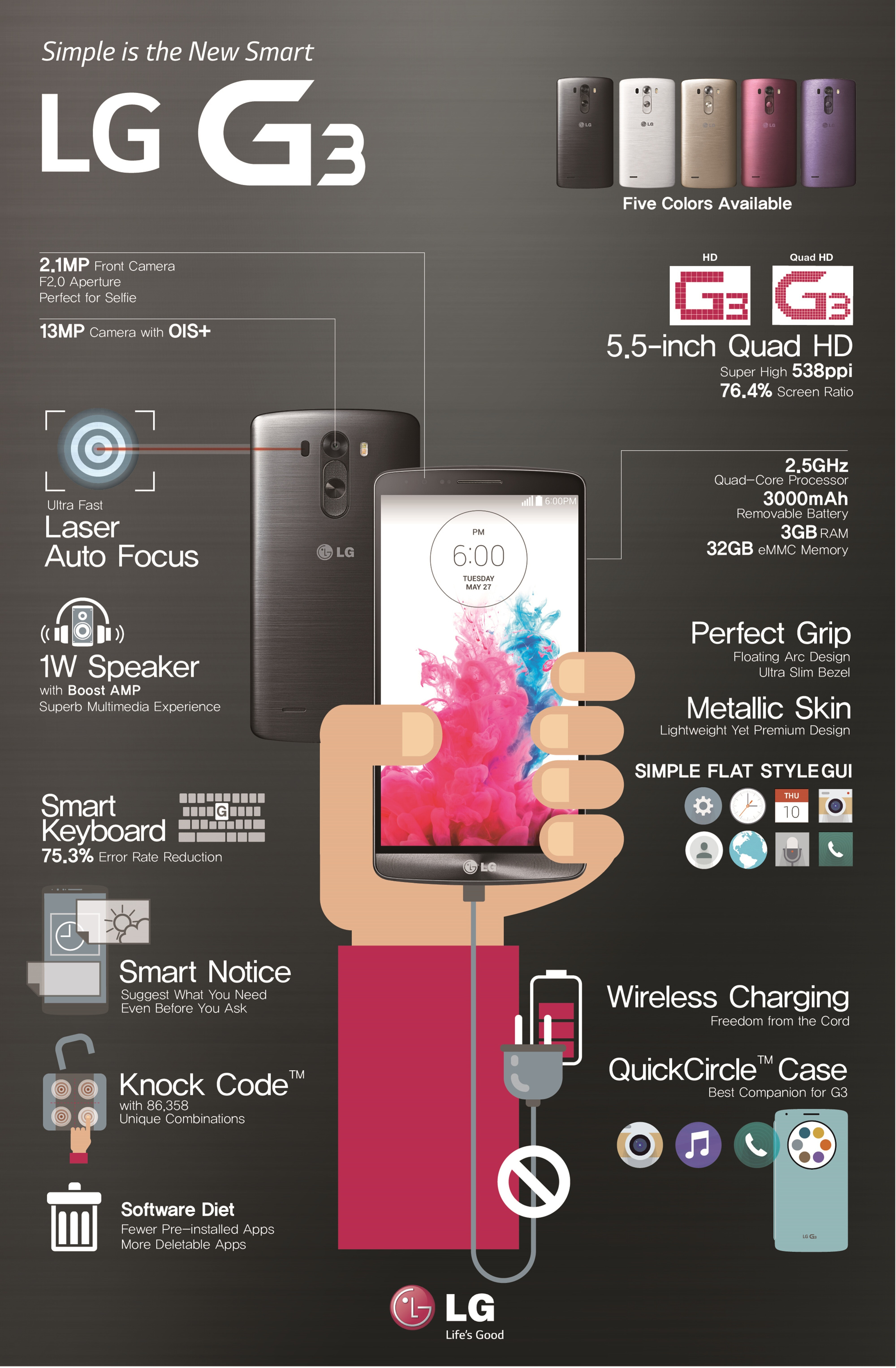 Lg G3 Will Be Launched Around The World Starting June 27