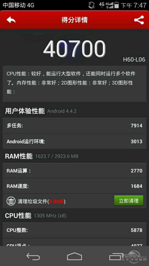 A deeper dive into Huawei Honor 6 pops up - specs, design, camera samples