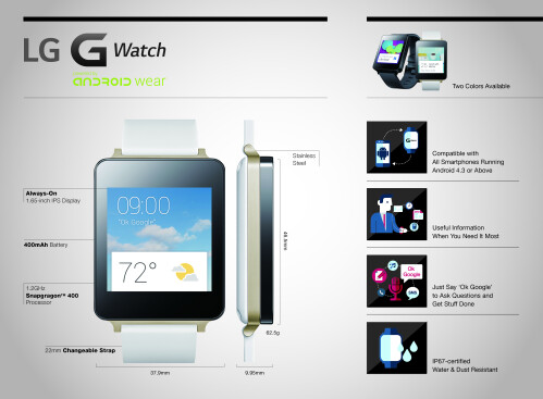 "LG G Watch priced at $229, shipping ""around"" July 7th, official specs confirmed"