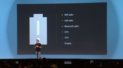 The elements that drain your battery