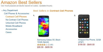 The Amazon Fire Phone is ranking high in popularity, the 32GB model is second to the Galaxy S5 for Sprint