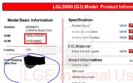 Internal document reveals Sprint will ship LG G3 with 3GB of RAM and 32GB of storage