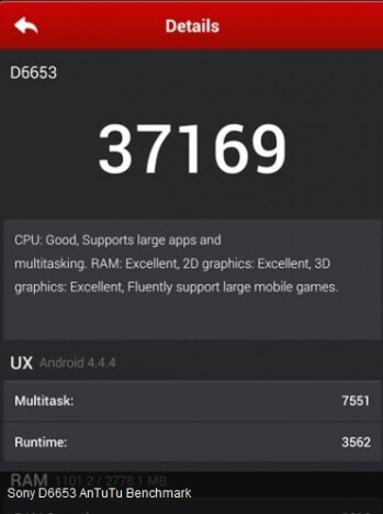 The Sony D6653 tops 37,000 at the AnTuTu site