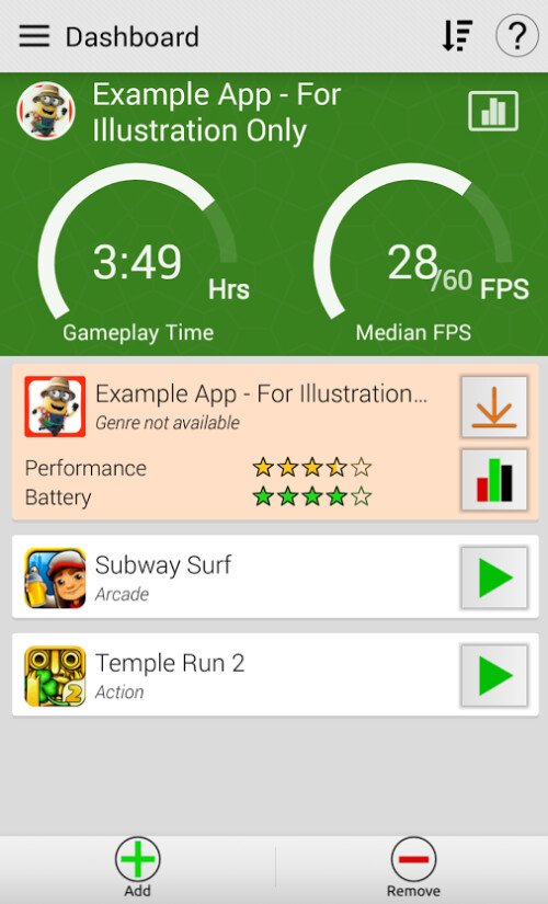 "GameBench hits the Play Store: the first 'uncheatable"" Android benchmark"