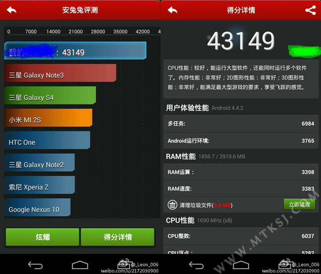 A mystery handset powered by the MT-6595 scores 43,000 on the AnTuTu site - 43,000 AnTuTu benchmark score tallied by mystery phone