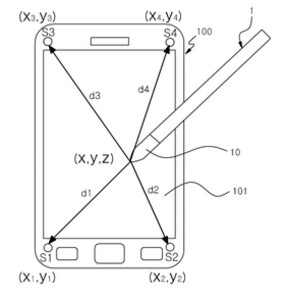 Samsung patent replaces the digitizer with a ultrasound