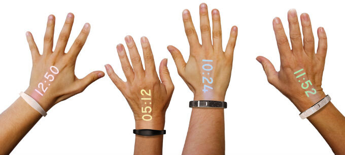 Ritot is the latest wearable to take crowdfunding by storm