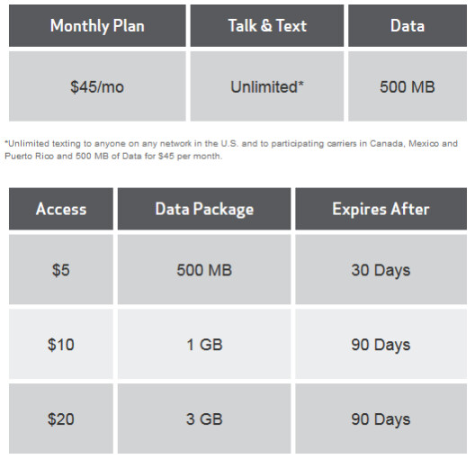 Verizon Takes Home Broadband Wireless with 4G LTE Router