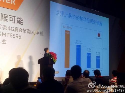 MediaTek's new MT6595 octa-core processor scores as high as