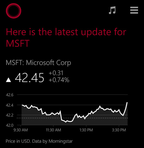 Update to Cortana allows personal assistant to display the 14 year high for Microsoft's shares - Cortana updated to bring you stock prices and charts