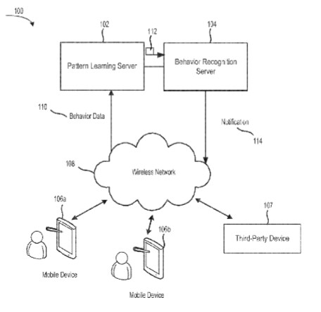 Images from Apple's patent application