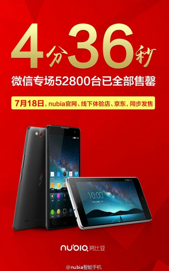 52,800 ZTE Nubia Z7 models sold out in five minutes on Thursday - 52,800 units of ZTE Nubia Z7 Max and ZTE Nubia Z7 Mini sell out in five minutes
