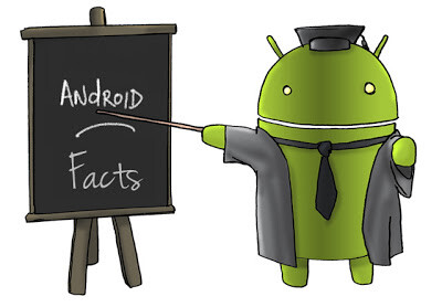 Did you know: 5 interesting facts about Android L