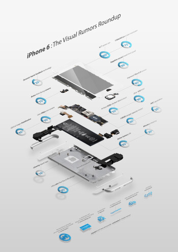 iPhone 6: infographic shows new features and how likely they are to arrive