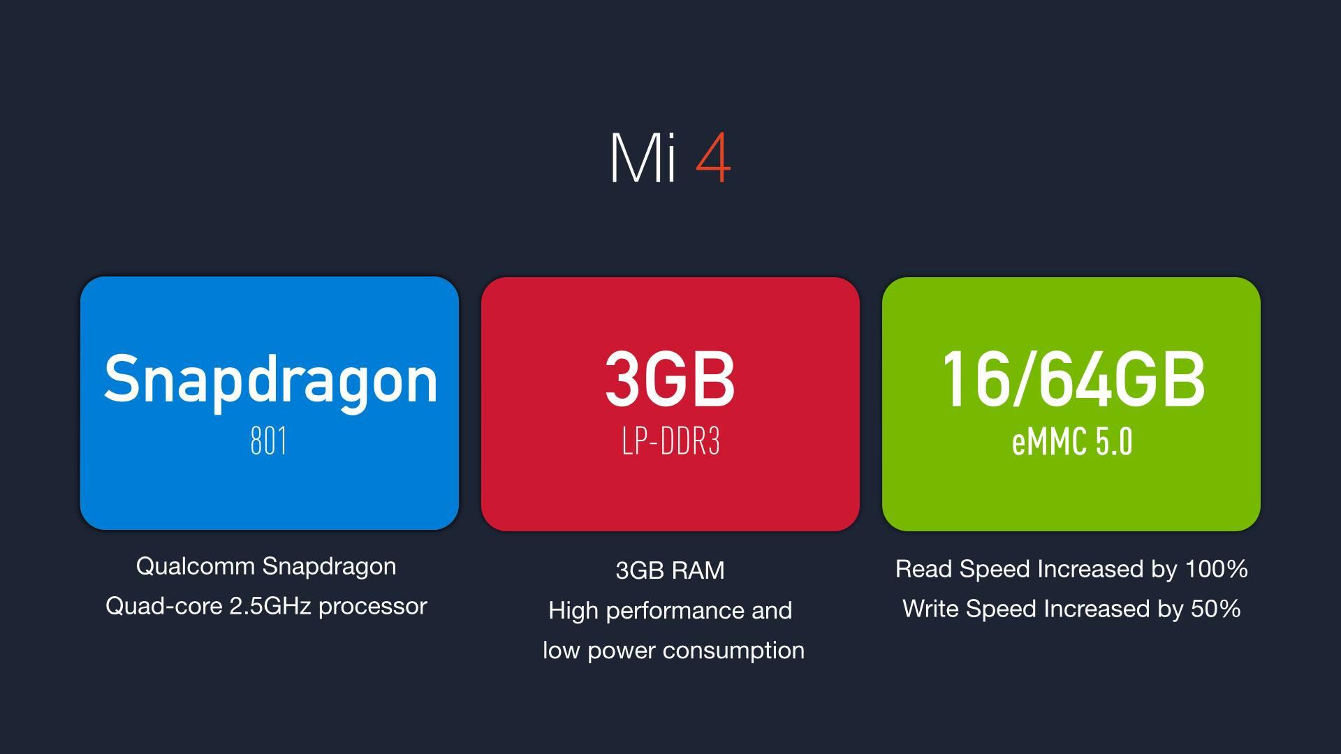 كل ما تريد معرفته عن هاتف Xiaomi Mi4 الجبار 4