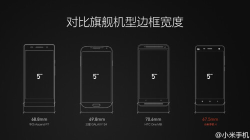 Xiaomi Mi 4 officially unveiled