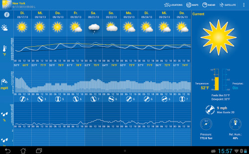 WeatherPro HD for Tablet - $1, down from $4