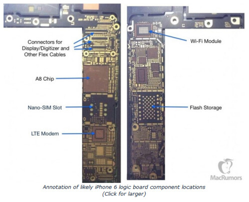 Leaked logic board for the Apple iPhone 6
