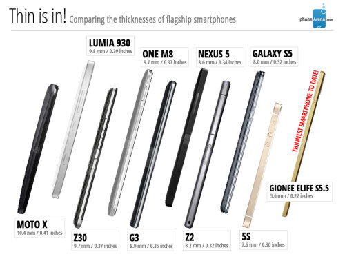 Flagship smartphones compared