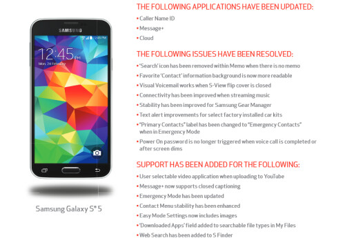 Changelist for the update coming to Verizon's Samsung Galaxy S5