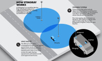 stingray-a