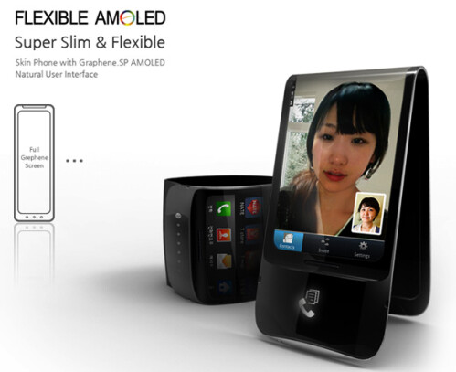 Samsung Galaxy Skin concept
