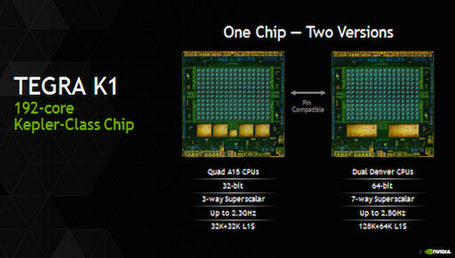 NVIDIA introduces its 64-bit ARM v8 SoC for Android - NVIDIA claims its Denver 64-bit ARM SoC for Android rivals PC performance