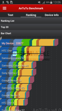 Samsung-Galaxy-Alpha-benchmarks-and-specs-02.png