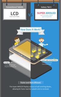 Samsung-Super-AMOLED-infographic-03