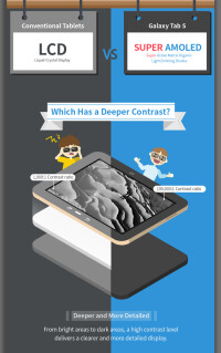 Samsung-Super-AMOLED-infographic-04