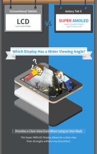 Samsung-Super-AMOLED-infographic-05