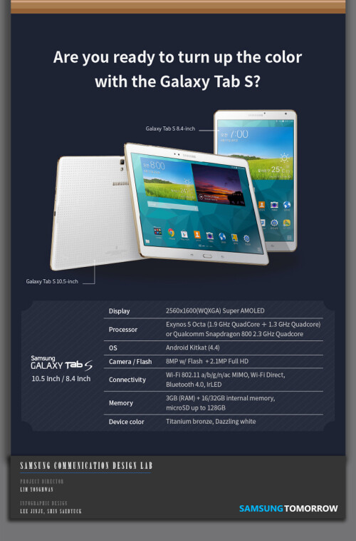 Samsung Galaxy Tab S with Super AMOLED screen explained
