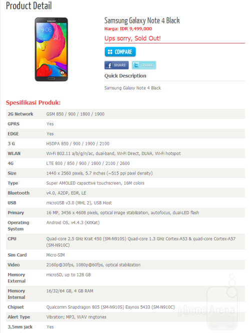 Samsung Galaxy Note 4 pops up on Indonesian e-store