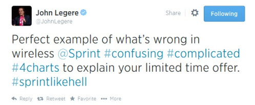Sprint in the eyes of T-Mobile