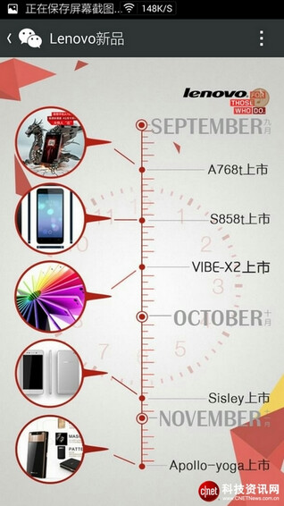 Lenovo's roadmap shows five smartphones are on the way