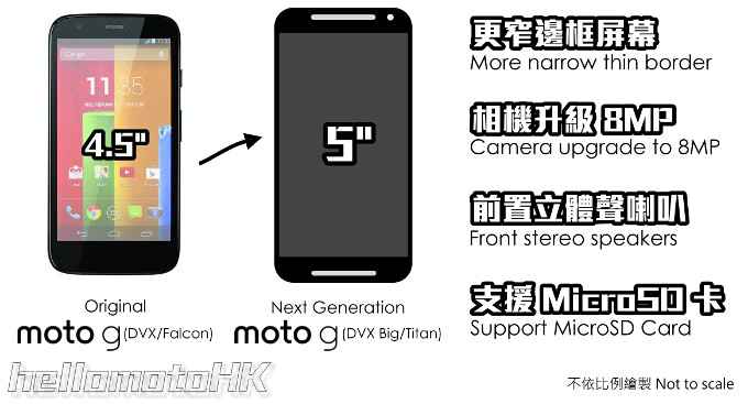 Leaks-based Moto G2 teaser and new photos sum up the major upgrades of Motorola's next budget phone