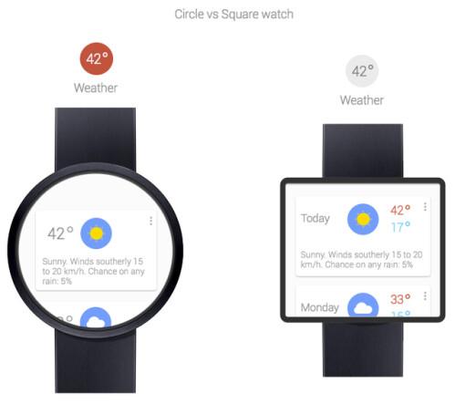Google smart-watch concept gallery