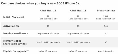 Online Apple Store supports AT&T Next