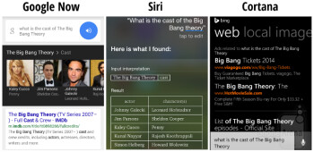 Google Now and Siri provide a helpful table, while Cortana simply displays a Bing search. And not a particularly good one.