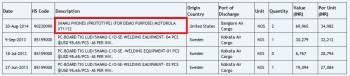 Motorola's Shamu arrives in India