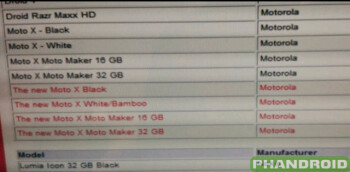 Verizon system leak confirms the new Moto X name and bamboo in stores