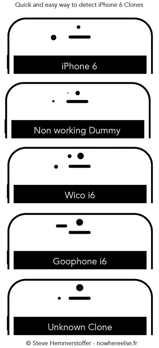 Here's how you may be able to differentiate a real iPhone 6 from a