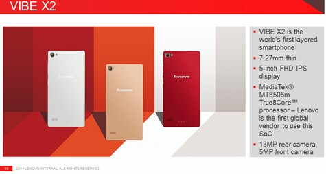 Lenovo Vibe X2 unveiled: 'world's first layered smartphone' is sleek, also first with MediaTek