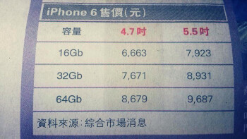 iPhone 6 prices for all models leaked