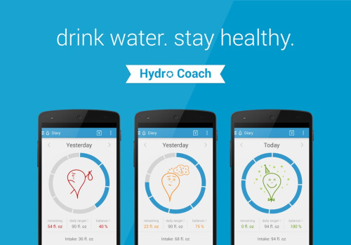 Hydro Coach tracks your water intake so you stay regularly hydrated