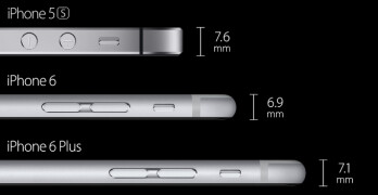 Apple iPhone 6 vs Apple iPhone 6 Plus vs Apple iPhone 5s: specs comparison