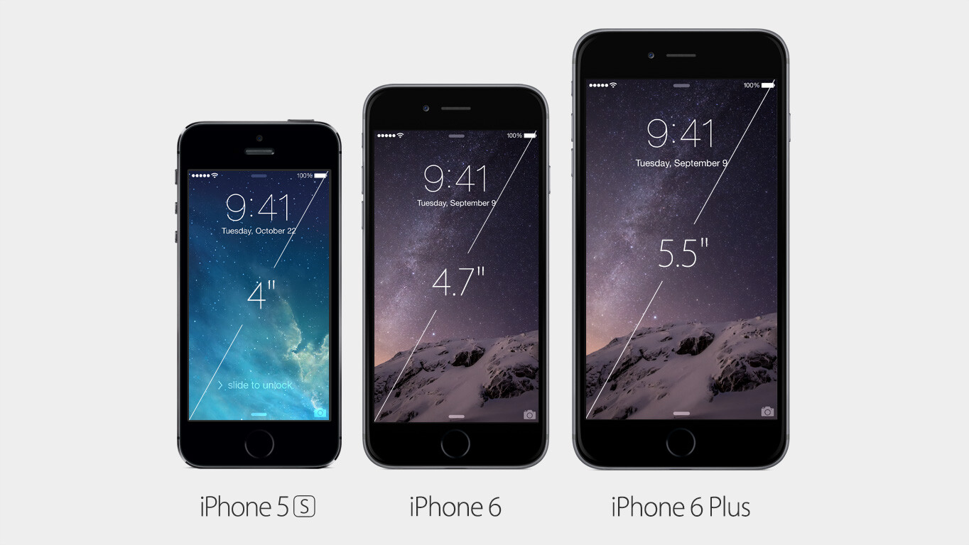 Apple iPhone 6 & iPhone Plus - all the official images! Iphone 5c Camera Samples